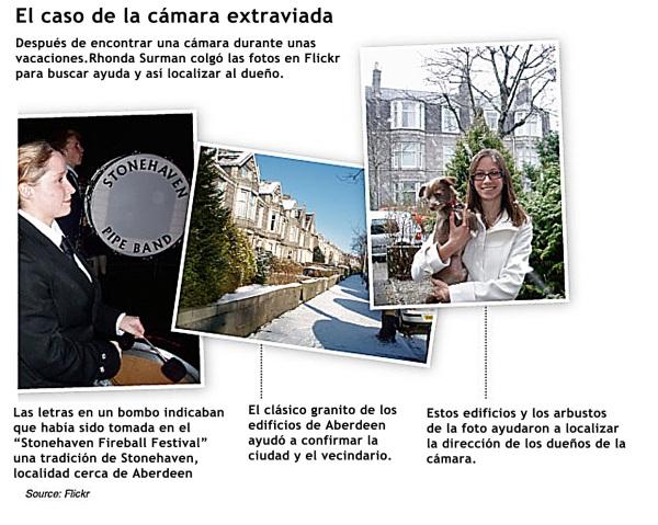 tres-fotos